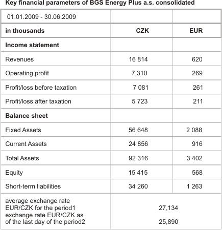 Finanční info